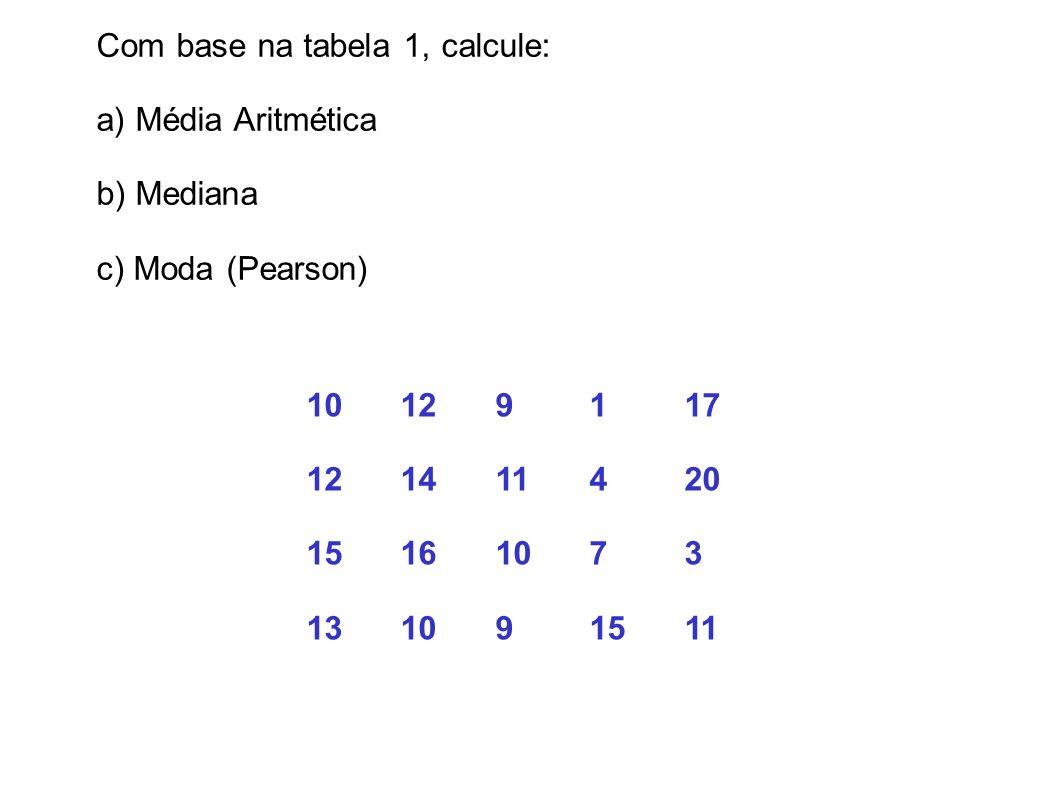 Com base na tabela 1, calcule: