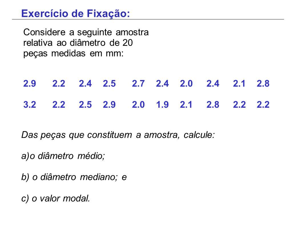 Exercício de Fixação: Considere a seguinte amostra relativa ao diâmetro de 20 peças medidas em mm: