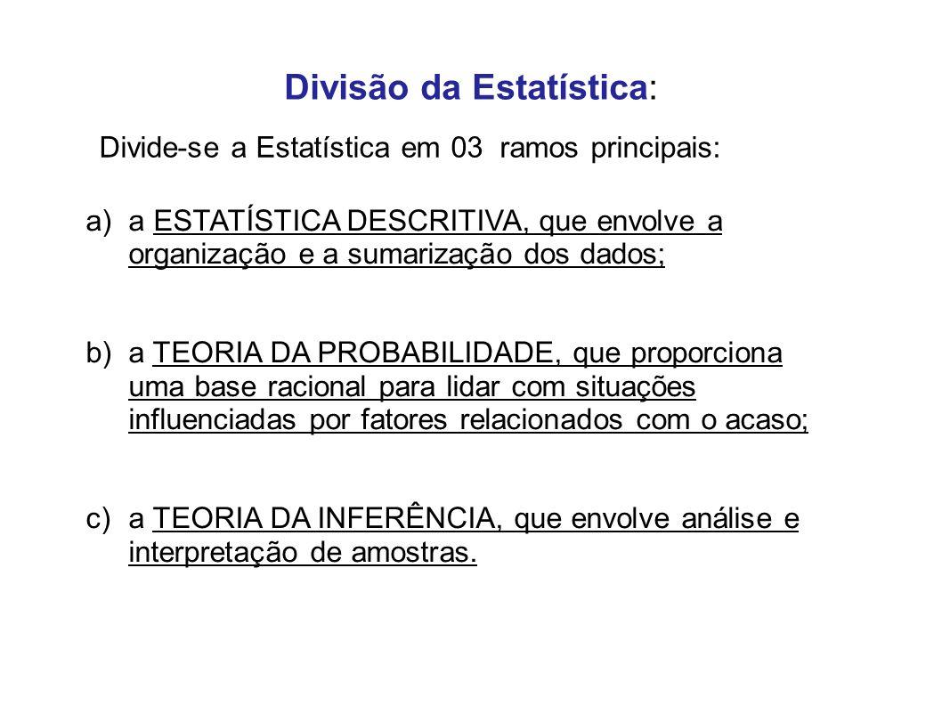 Divisão da Estatística: