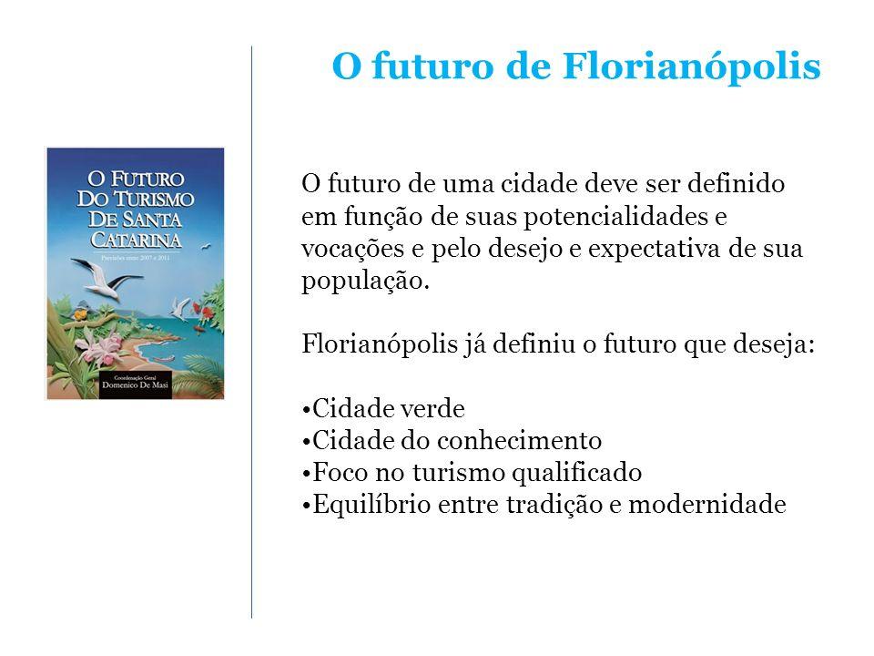 O futuro de Florianópolis