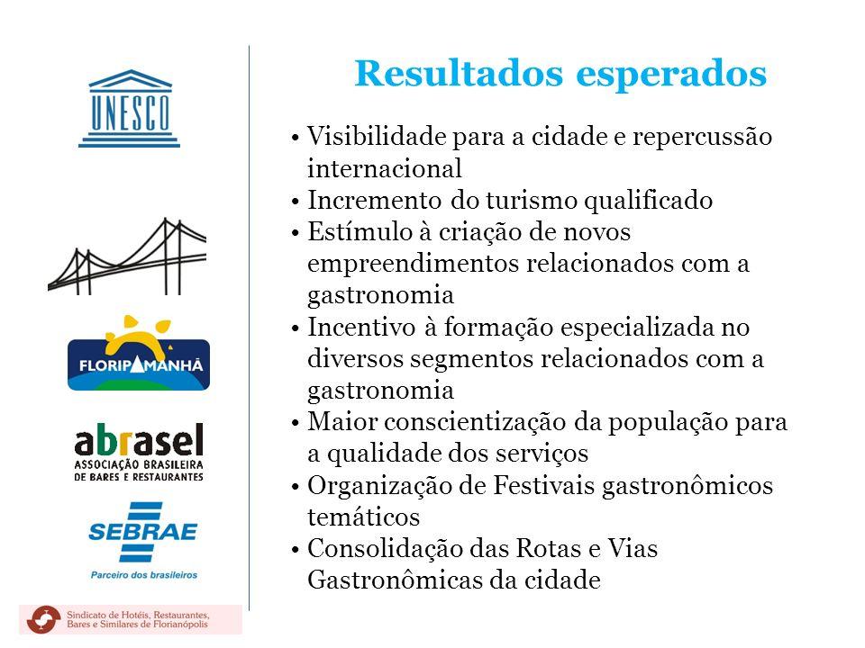 Resultados esperados Visibilidade para a cidade e repercussão internacional. Incremento do turismo qualificado.