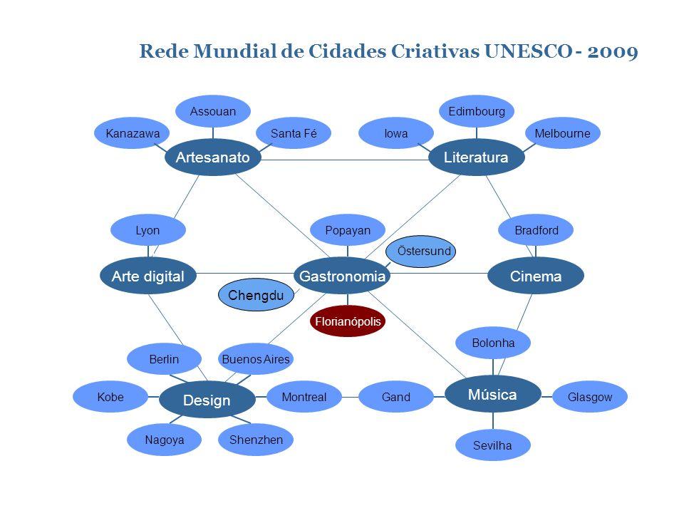 Rede Mundial de Cidades Criativas UNESCO - 2009
