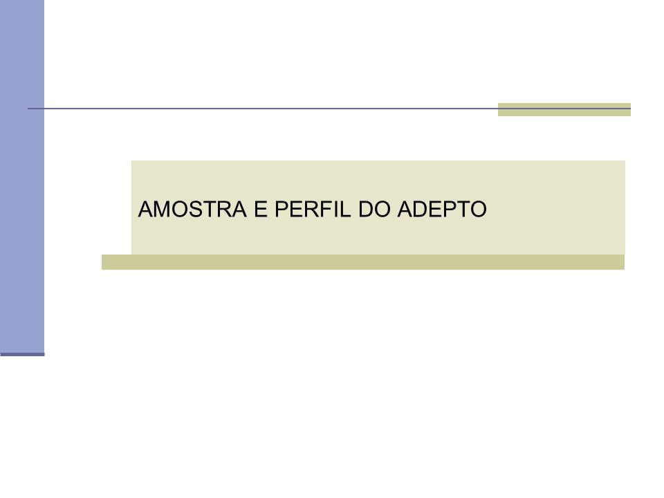 AMOSTRA E PERFIL DO ADEPTO