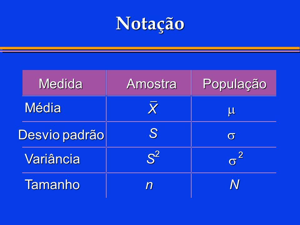 Notação Medida Amostra População Média ` X m Desvio padrão S s