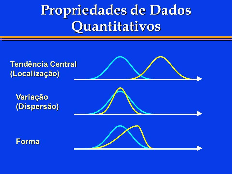 Propriedades de Dados Quantitativos