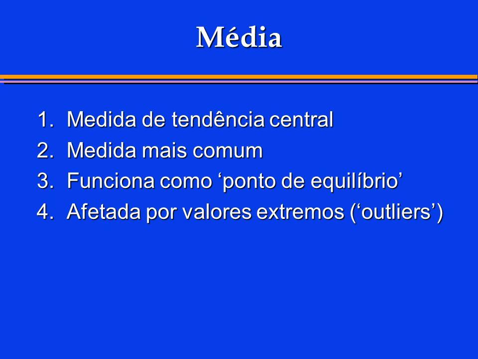 Média 1. Medida de tendência central 2. Medida mais comum