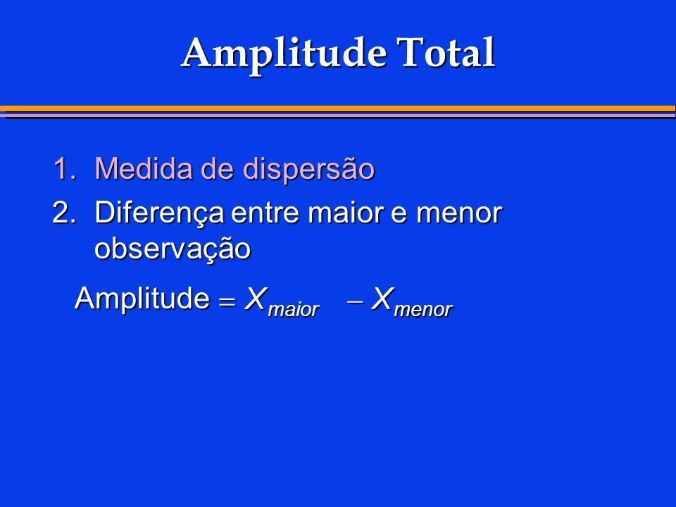 Amplitude Total 1. Medida de dispersão