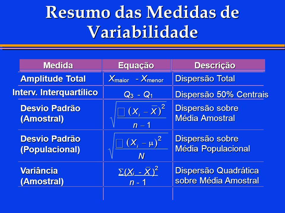 Resumo das Medidas de Variabilidade