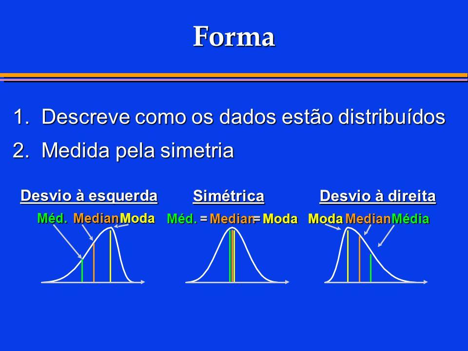 Forma 1. Descreve como os dados estão distribuídos