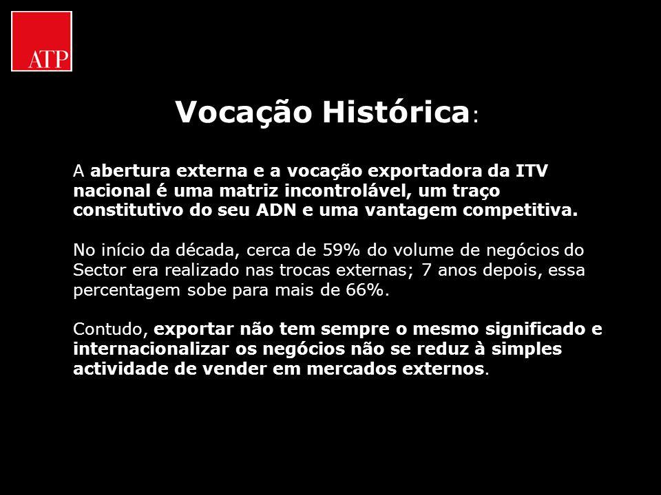 Vocação Histórica: