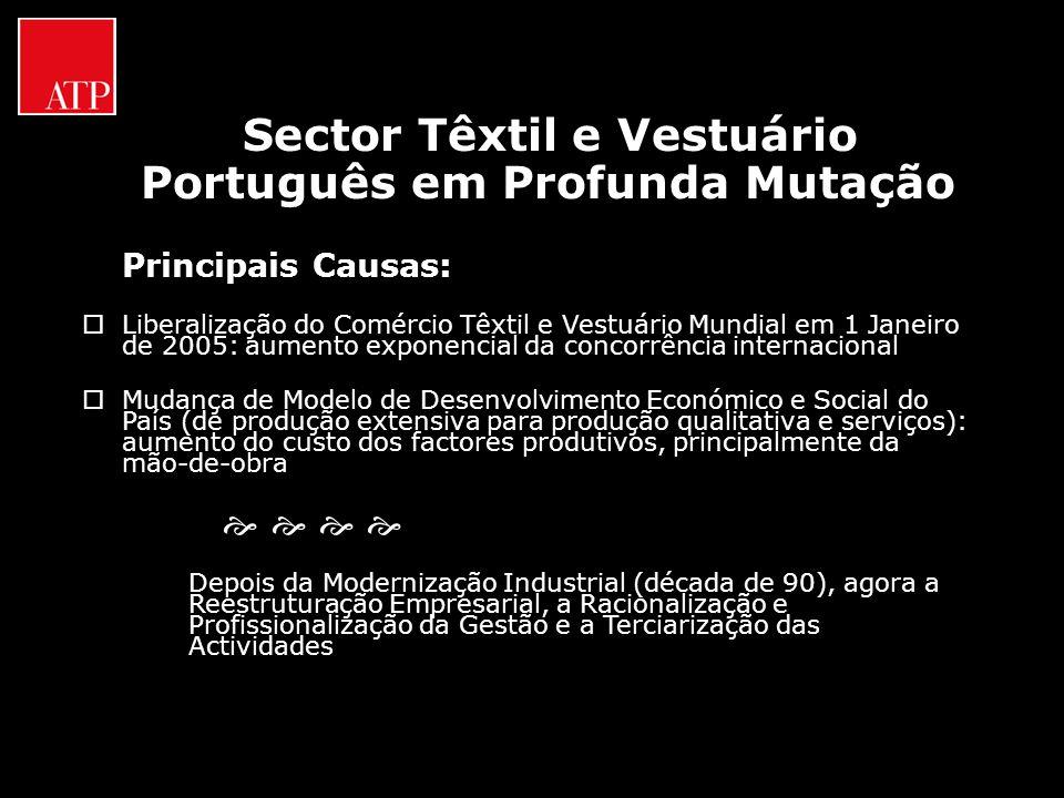 Sector Têxtil e Vestuário Português em Profunda Mutação