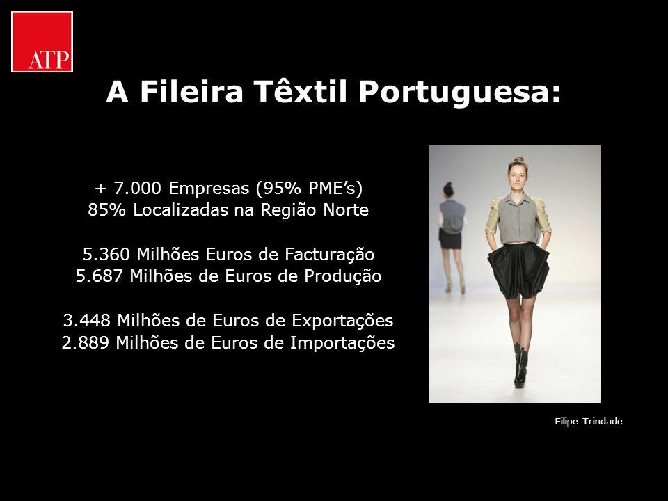 A Fileira Têxtil Portuguesa: