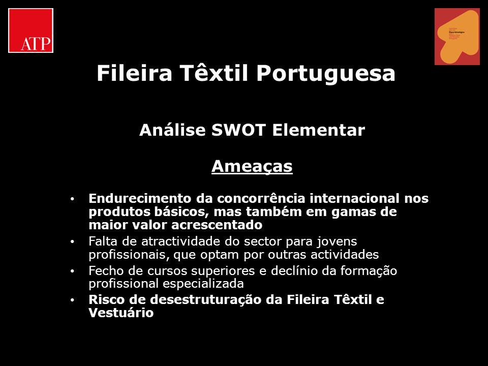 Fileira Têxtil Portuguesa Análise SWOT Elementar