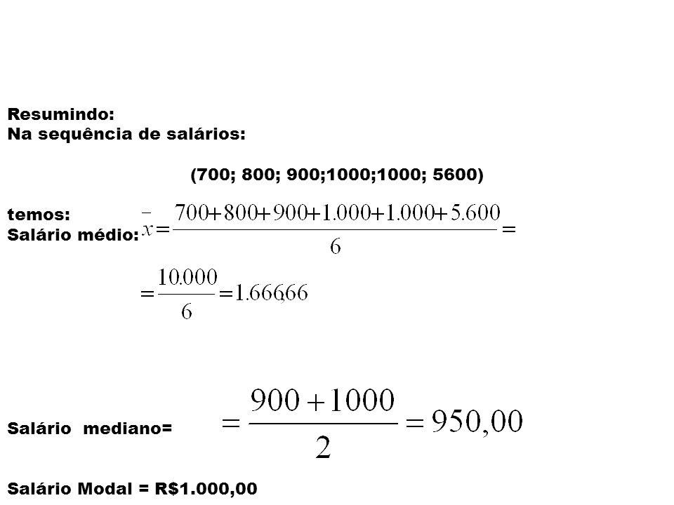 Resumindo: Na sequência de salários: (700; 800; 900;1000;1000; 5600) temos: Salário médio: Salário mediano=