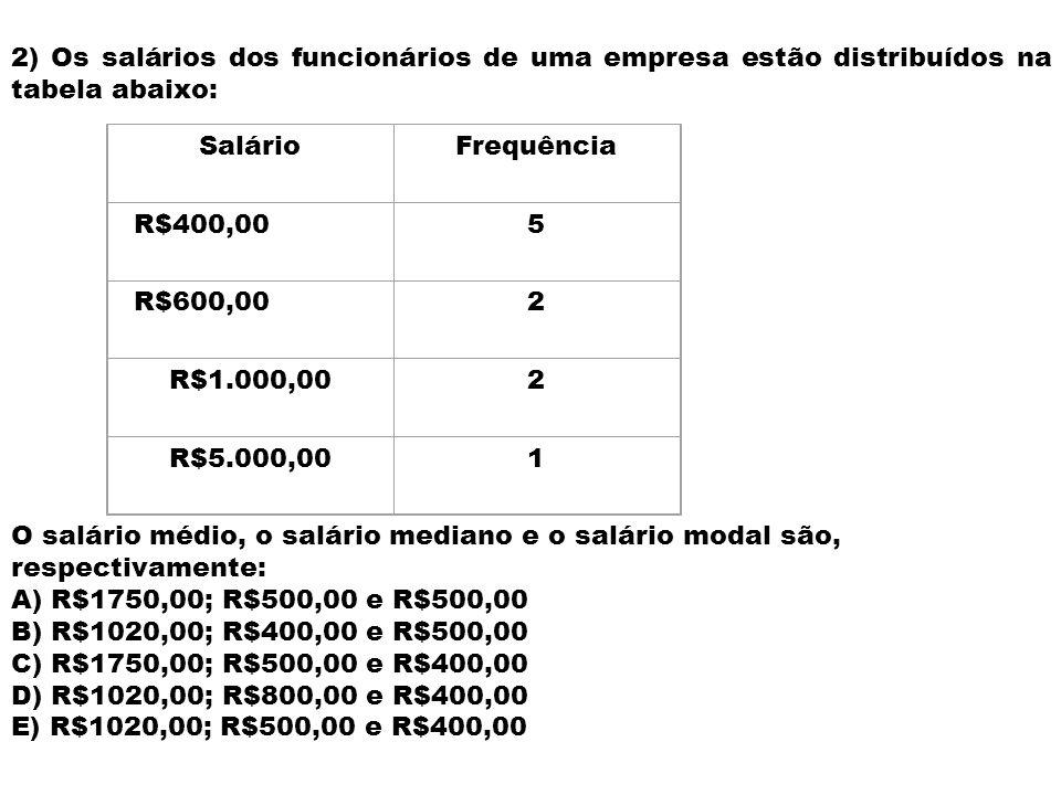 2) Os salários dos funcionários de uma empresa estão distribuídos na tabela abaixo: