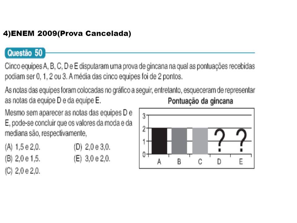 4)ENEM 2009(Prova Cancelada)