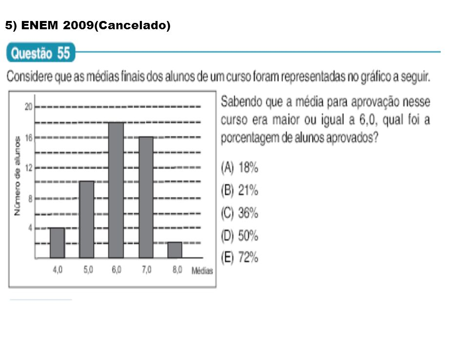 5) ENEM 2009(Cancelado)