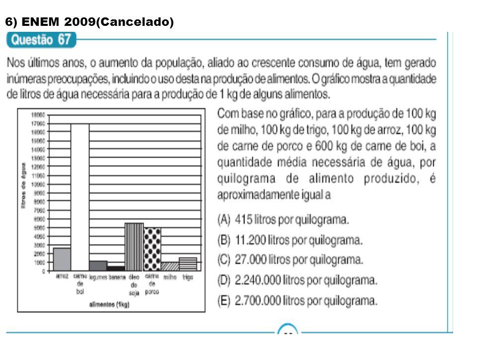 6) ENEM 2009(Cancelado)