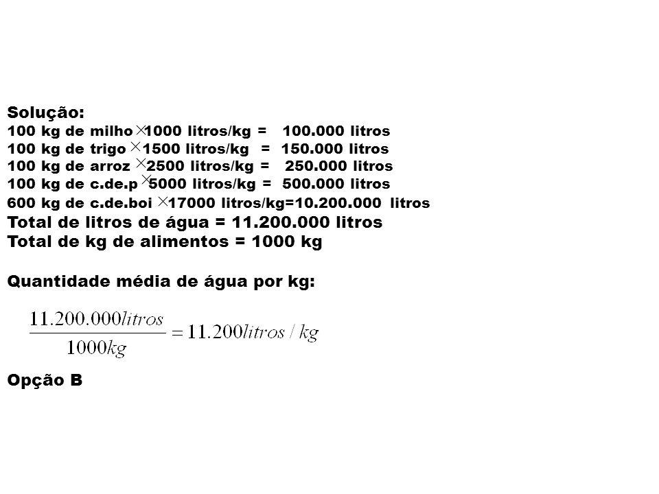 Total de litros de água = 11.200.000 litros