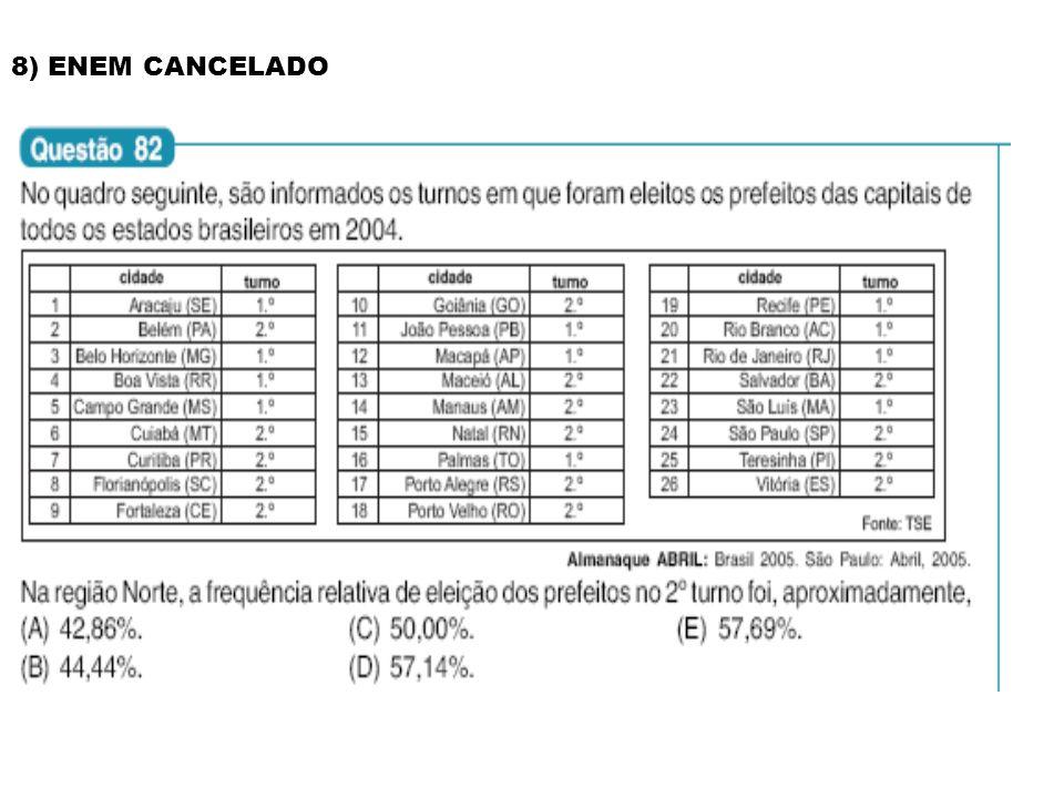 8) ENEM CANCELADO