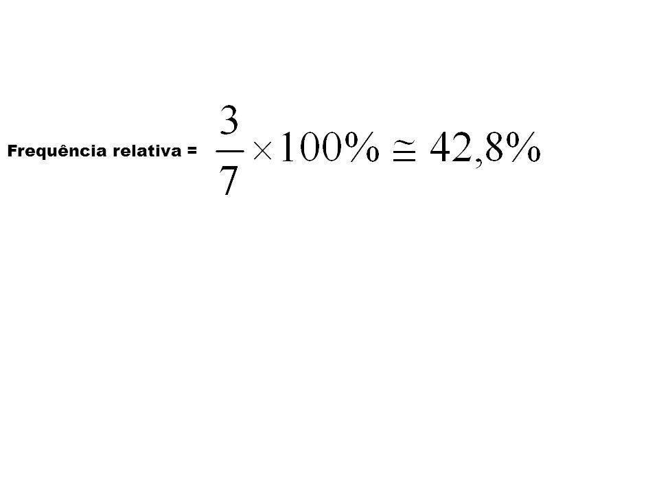 Frequência relativa =