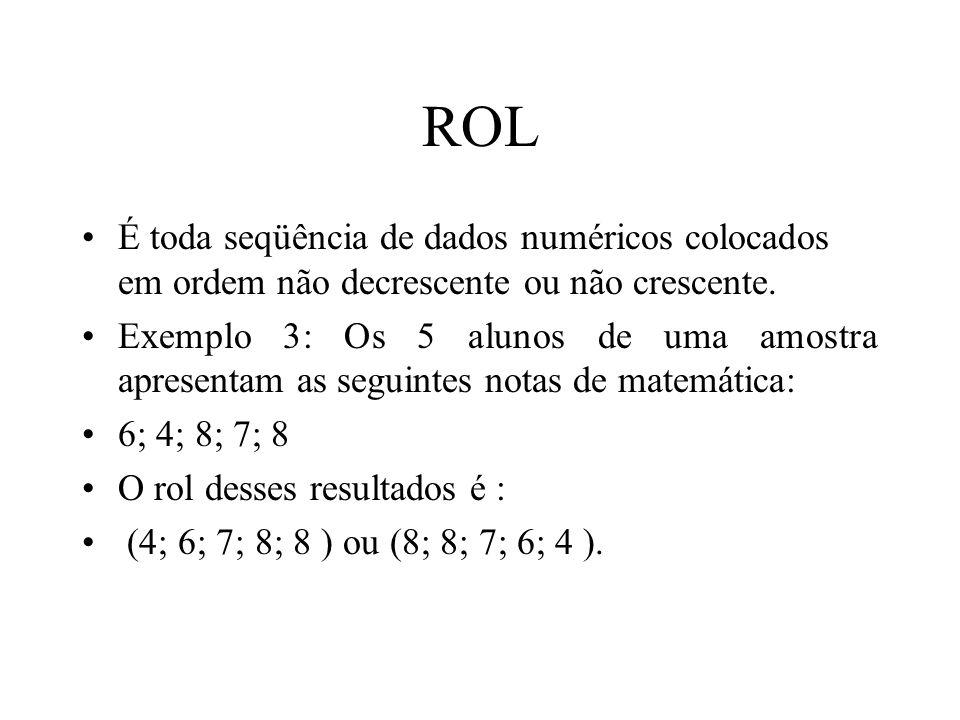 ROL É toda seqüência de dados numéricos colocados em ordem não decrescente ou não crescente.