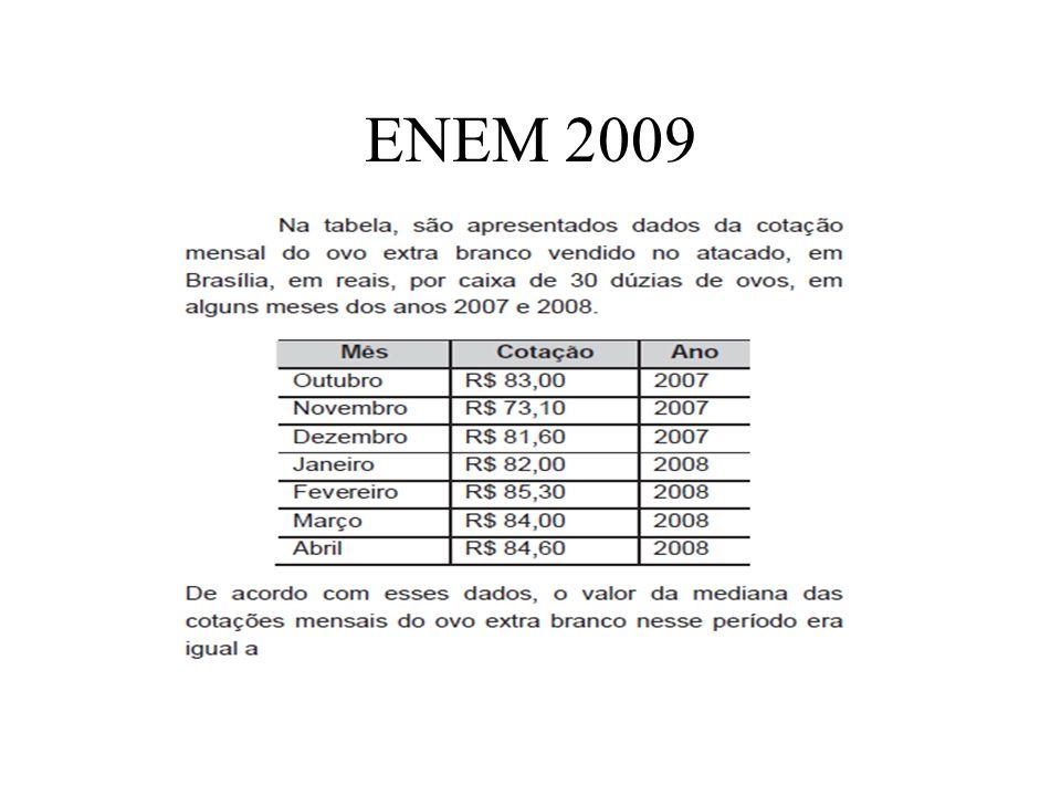 ENEM 2009