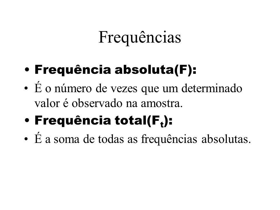 Frequências Frequência absoluta(F):