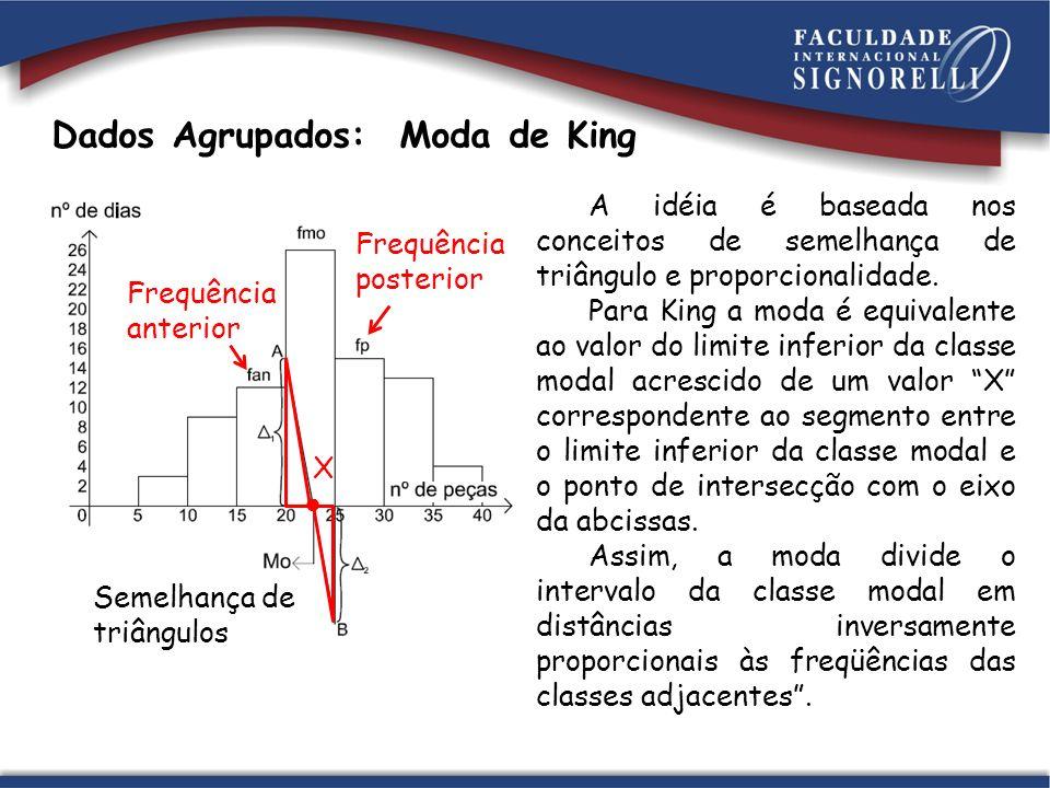 Dados Agrupados: Moda de King