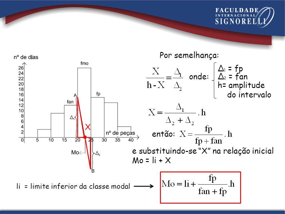 e substituindo-se X na relação inicial Mo = li + X