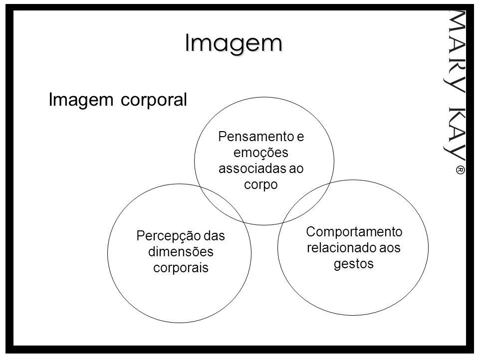 Imagem Imagem corporal Pensamento e emoções associadas ao corpo