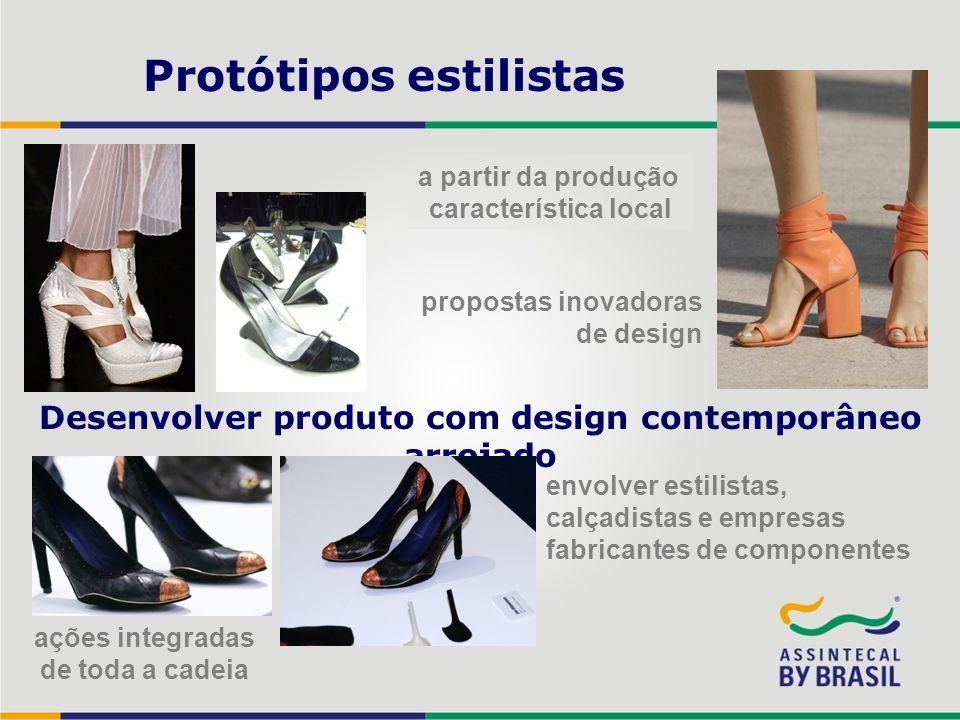 Protótipos estilistas
