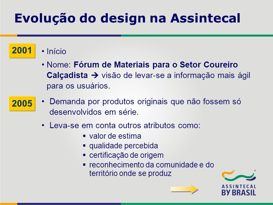 Evolução do design na Assintecal