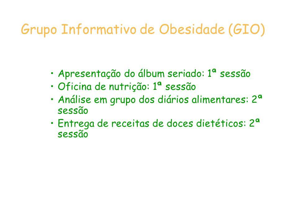 Grupo Informativo de Obesidade (GIO)