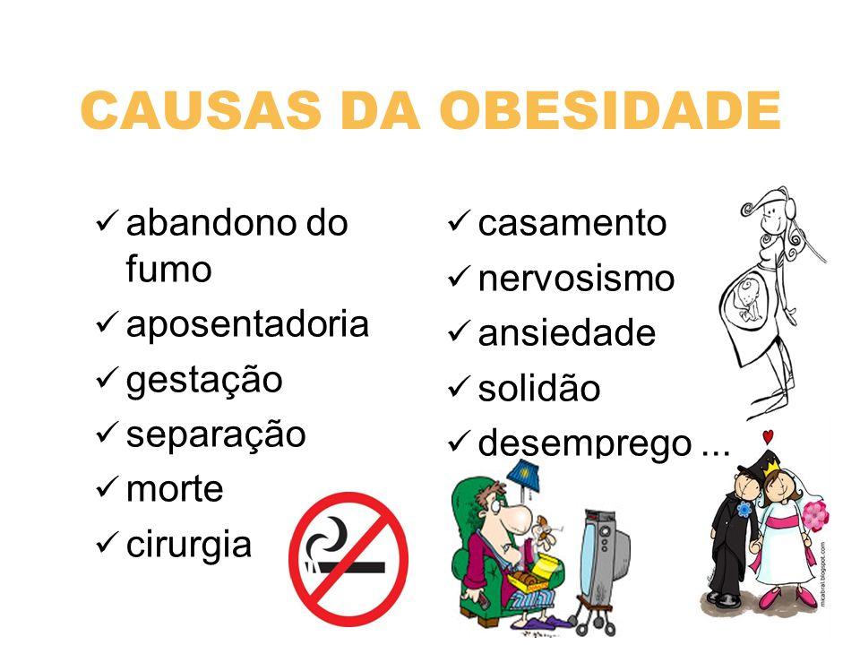 CAUSAS DA OBESIDADE abandono do fumo aposentadoria gestação separação