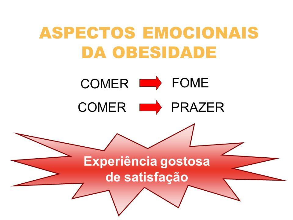 ASPECTOS EMOCIONAIS DA OBESIDADE
