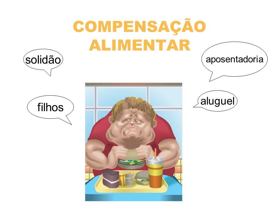 COMPENSAÇÃO ALIMENTAR