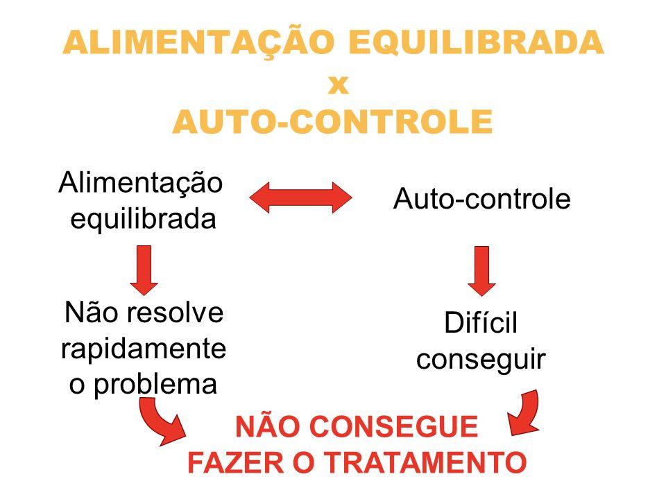 ALIMENTAÇÃO EQUILIBRADA x AUTO-CONTROLE