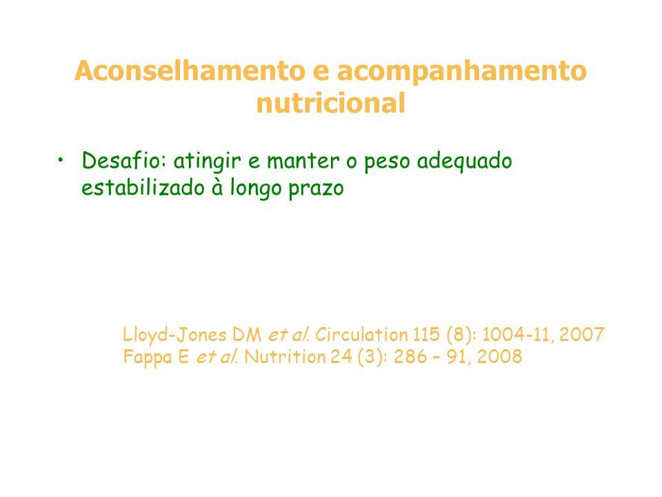 Aconselhamento e acompanhamento nutricional