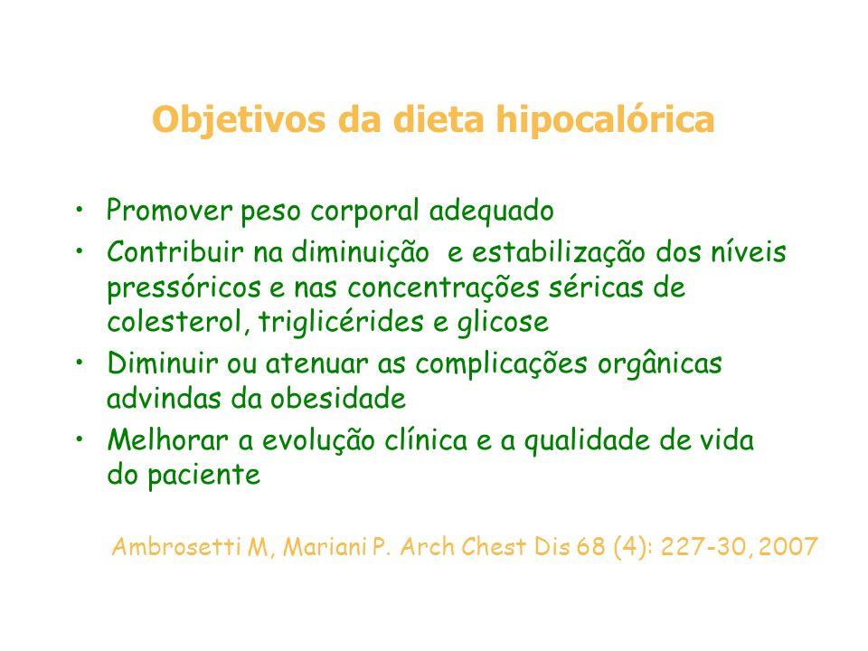 Objetivos da dieta hipocalórica
