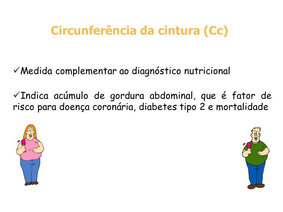 Circunferência da cintura (Cc)