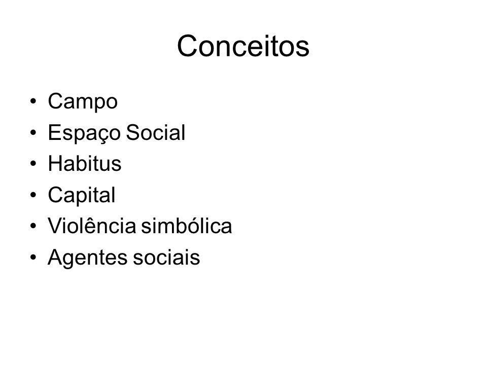 Conceitos Campo Espaço Social Habitus Capital Violência simbólica