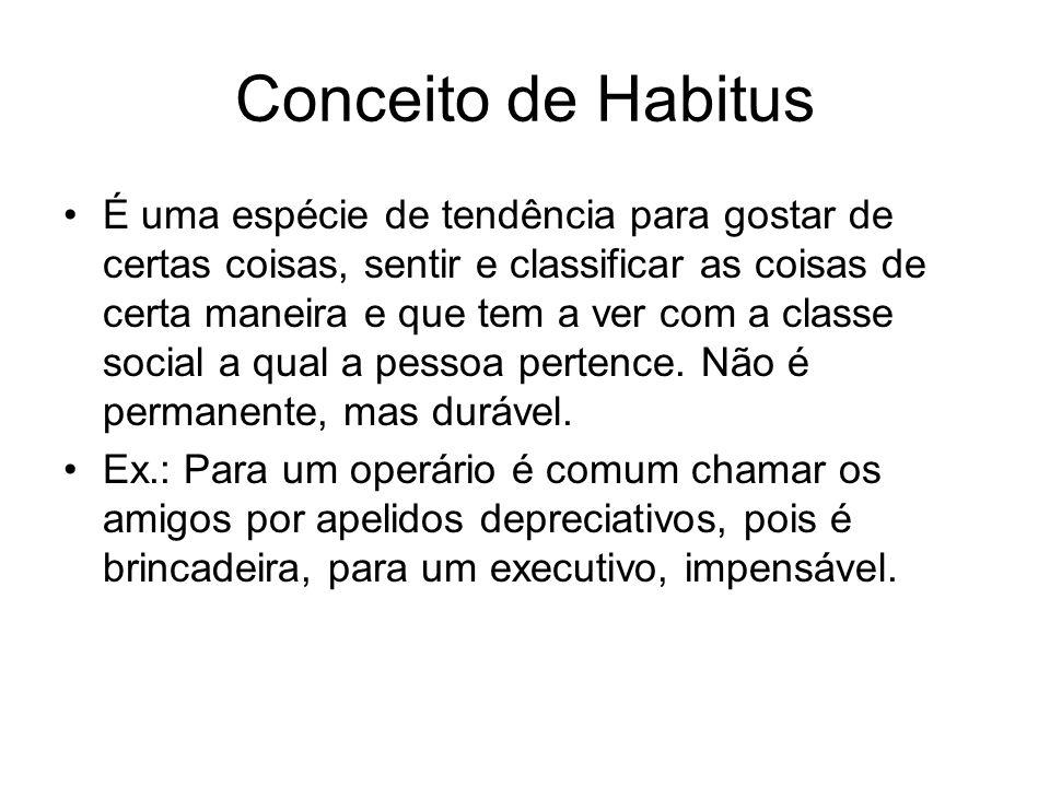 Conceito de Habitus
