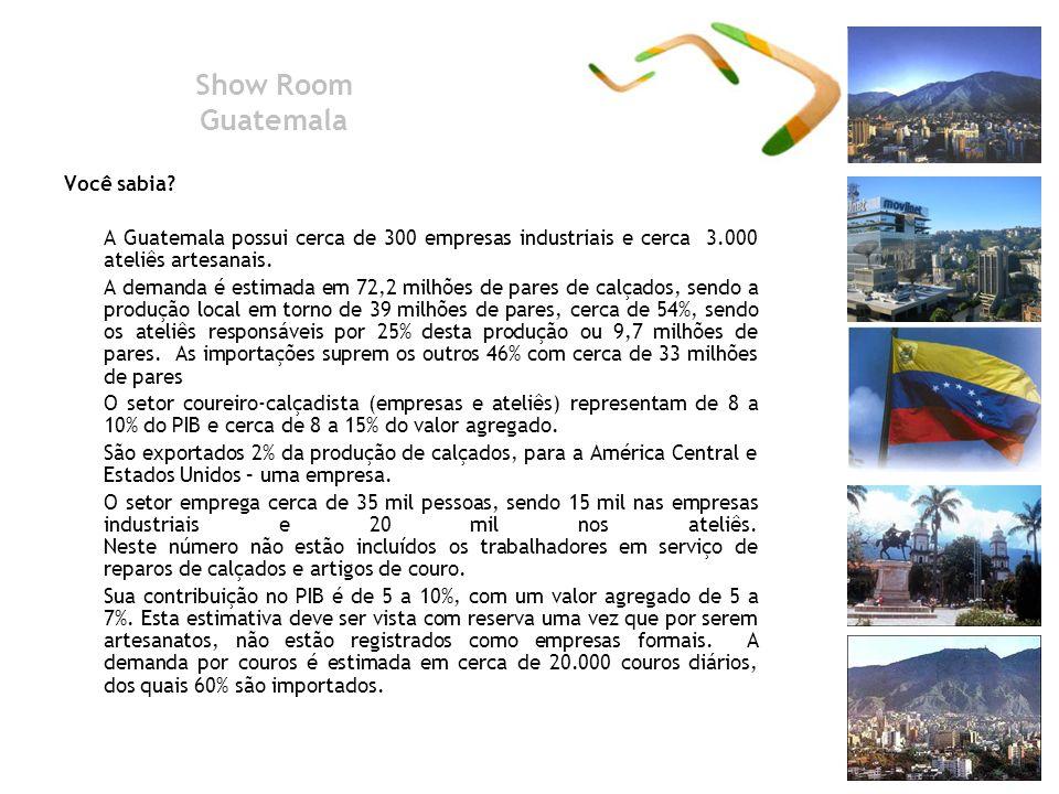 Show Room Guatemala Você sabia
