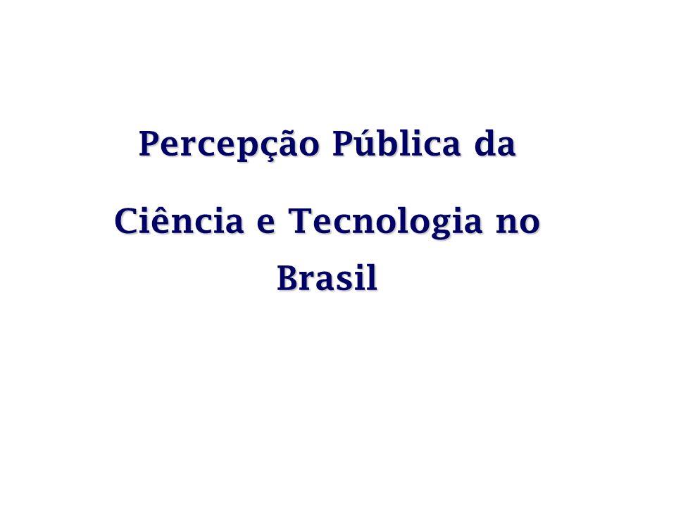 Ciência e Tecnologia no Brasil