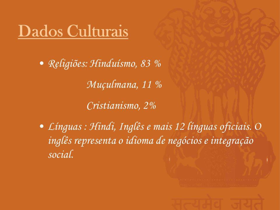 Dados Culturais Religiões: Hinduísmo, 83 % Muçulmana, 11 %