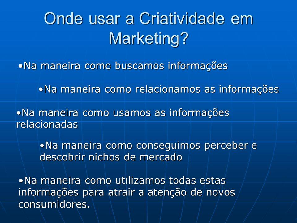 Onde usar a Criatividade em Marketing