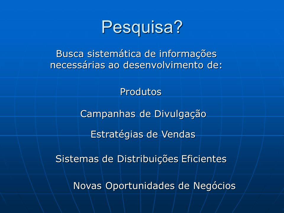 Pesquisa Busca sistemática de informações necessárias ao desenvolvimento de: Produtos. Campanhas de Divulgação.