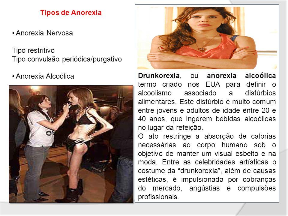 Tipos de Anorexia Anorexia Nervosa. Tipo restritivo. Tipo convulsão periódica/purgativo. Anorexia Alcoólica.