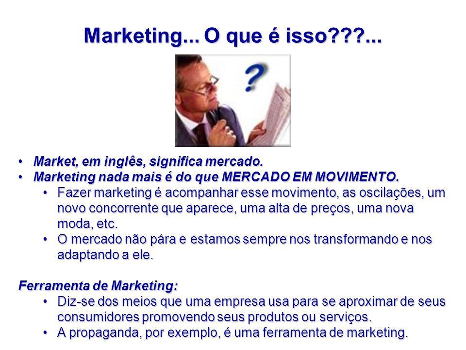 Marketing... O que é isso ... Market, em inglês, significa mercado.
